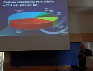 SEMINARIUM-2015-05-12-PORT-GDANSK-Ryszard-Mazur-300x231